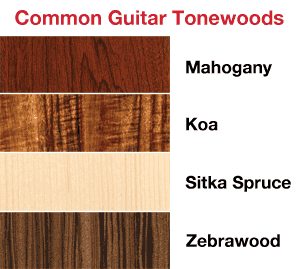 Different Guitar Tonewoods